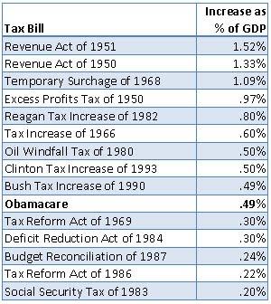 Blog_tax_increases_1